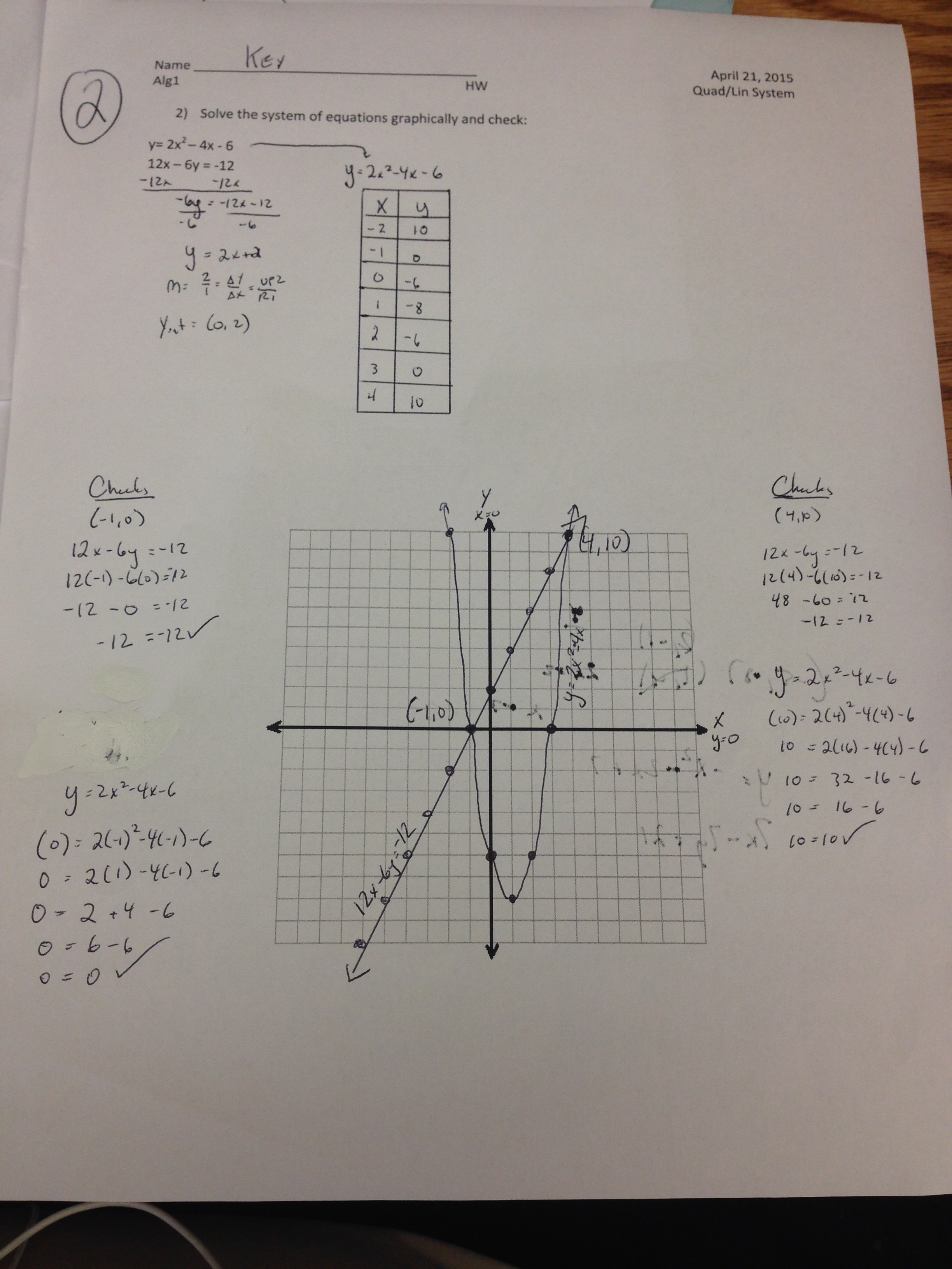 sfponline uploads76 – Systems of Linear and Quadratic Equations Worksheet